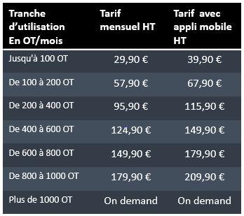 cargo-tms-tarifs