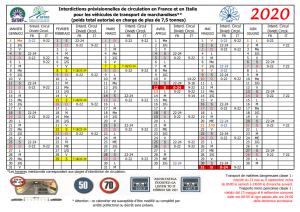 2020 Interdictions prévisionnelles de circulation en France et en Italie