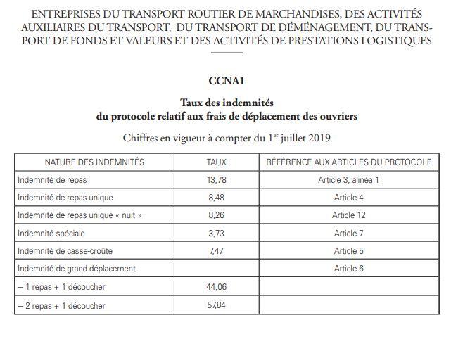 TRANSPORT ROUTIER - FRAIS DE DEPLACEMENT ETENDU AU 13.09.2020