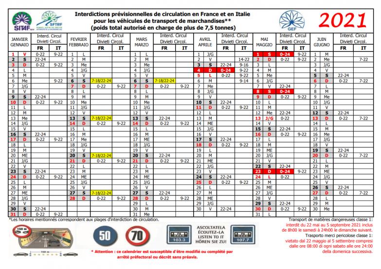 2021- INTERDICTIONS PREV CIRCULATION FRANCE ITALIE